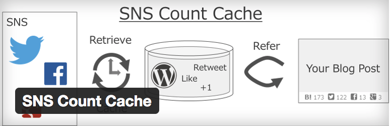 WordPressプラグイン - SNS Count Cache | wordpress plugin